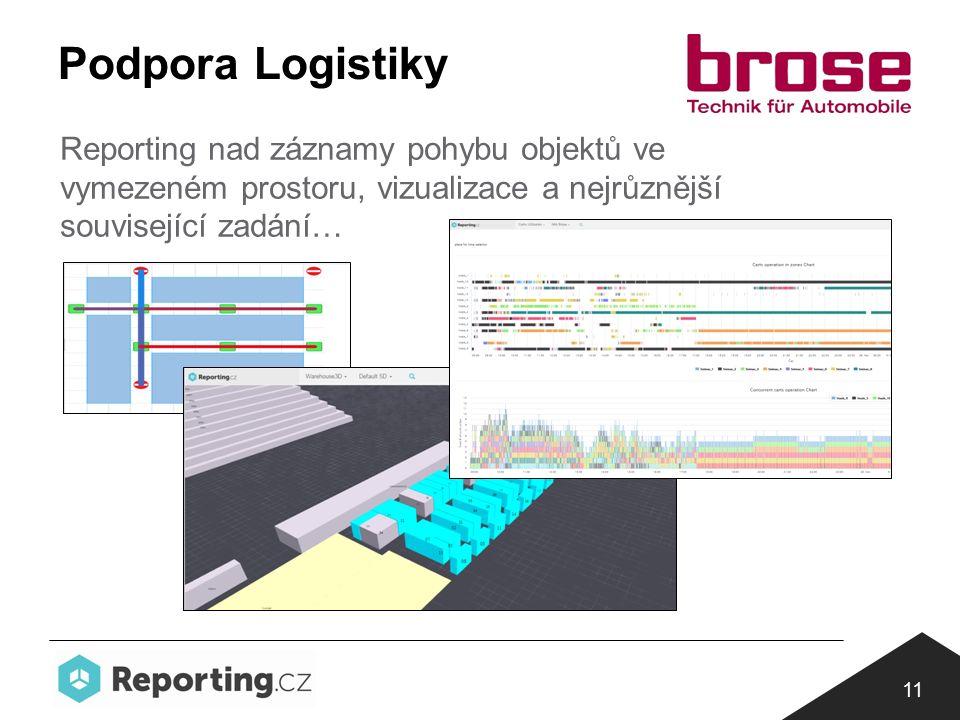 Podpora Logistiky 11 Reporting nad záznamy pohybu objektů ve vymezeném prostoru, vizualizace a nejrůznější související zadání…