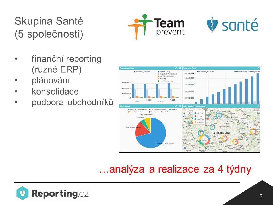 8 Skupina Santé (5 společností) finanční reporting (různé ERP) plánování konsolidace podpora obchodníků …analýza a realizace za 4 týdny