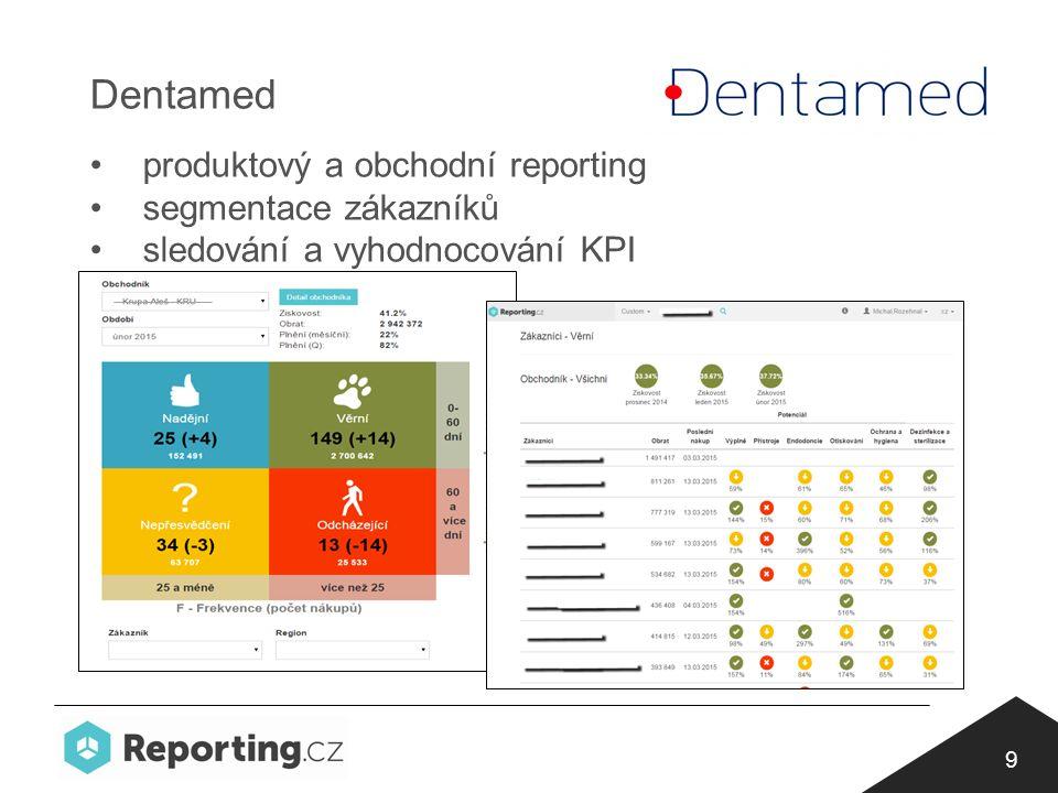 9 Dentamed produktový a obchodní reporting segmentace zákazníků sledování a vyhodnocování KPI