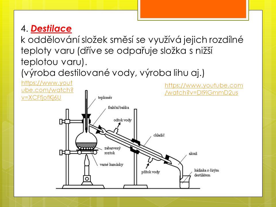 4. Destilace k oddělování složek směsí se využívá jejich rozdílné teploty varu (dříve se odpařuje složka s nižší teplotou varu). (výroba destilované v