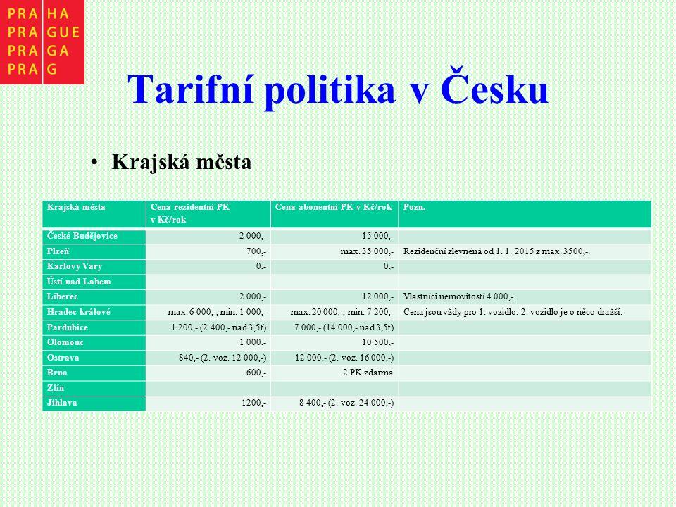 Tarifní politika v Česku Krajská města Cena rezidentní PK v Kč/rok Cena abonentní PK v Kč/rokPozn.