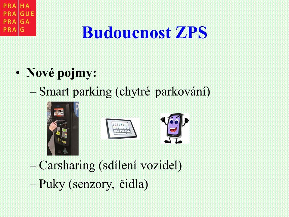 Budoucnost ZPS Nové pojmy: –Smart parking (chytré parkování) –Carsharing (sdílení vozidel) –Puky (senzory, čidla)