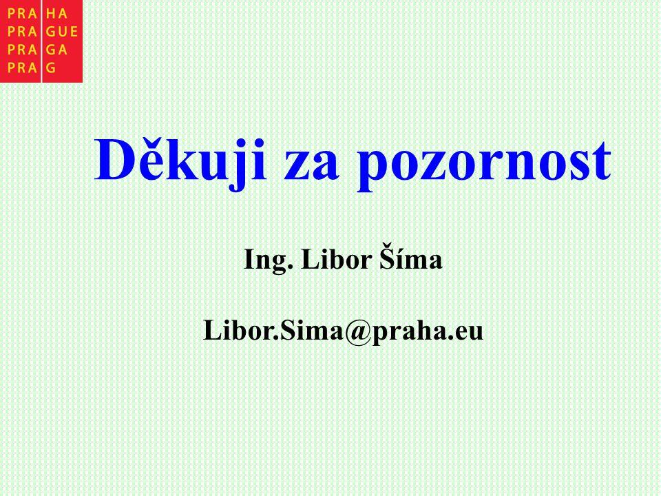 Děkuji za pozornost Ing. Libor Šíma Libor.Sima@praha.eu
