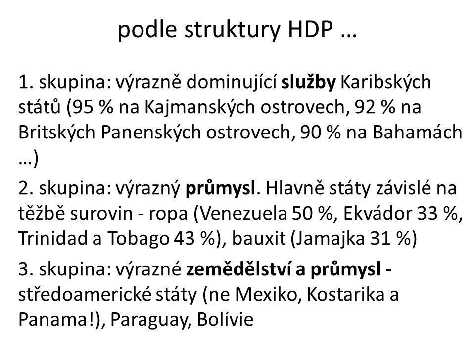 podle struktury HDP … 1.
