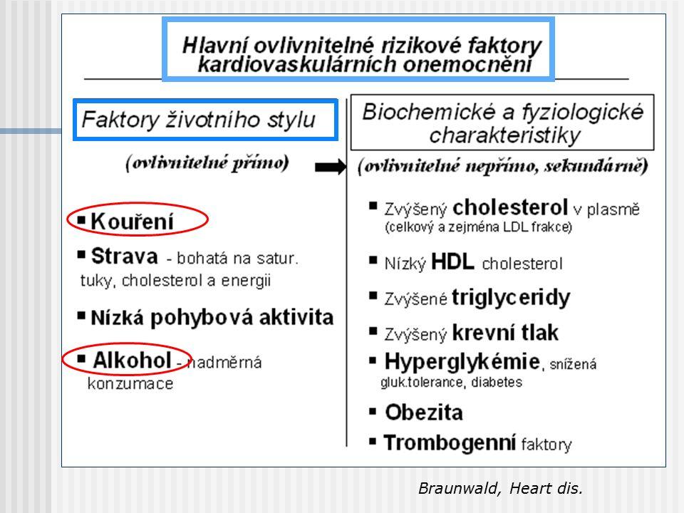 Složení cigaretového kouře ( 4 000 chemický látek )  Nikotin : -  TK + SF, konstrikce cév…  aktivita trombo/ f.Xa  CO : vznik karbonylHB s afinitou Hb k CO 250 x více než k O2.