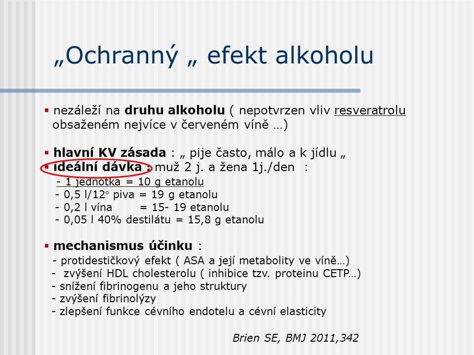 """""""Ochranný """" efekt alkoholu  nezáleží na druhu alkoholu ( nepotvrzen vliv resveratrolu obsaženém nejvíce v červeném víně …)  hlavní KV zásada : """" pije často, málo a k jídlu """"  ideální dávka : muž 2 j."""
