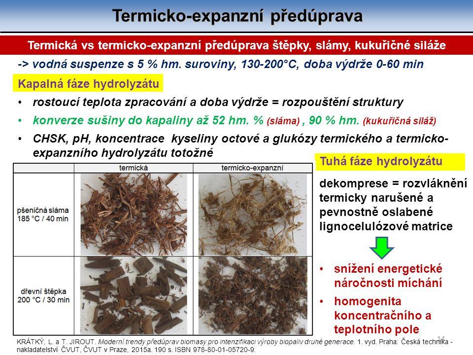 Termicko-expanzní předúprava 14 Termická vs termicko-expanzní předúprava štěpky, slámy, kukuřičné siláže -> vodná suspenze s 5 % hm. suroviny, 130-200