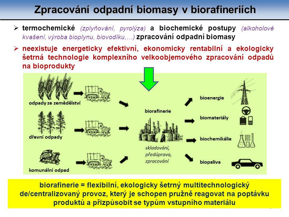Zpracování odpadní biomasy v biorafineriích 3  termochemické (zplyňování, pyrolýza) a biochemické postupy (alkoholové kvašení, výroba bioplynu, biovodíku,…) zpracování odpadní biomasy  neexistuje energeticky efektivní, ekonomicky rentabilní a ekologicky šetrná technologie komplexního velkoobjemového zpracování odpadů na bioprodukty biorafinerie = flexibilní, ekologicky šetrný multitechnologický de/centralizovaný provoz, který je schopen pružně reagovat na poptávku produktů a přizpůsobit se typům vstupního materiálu