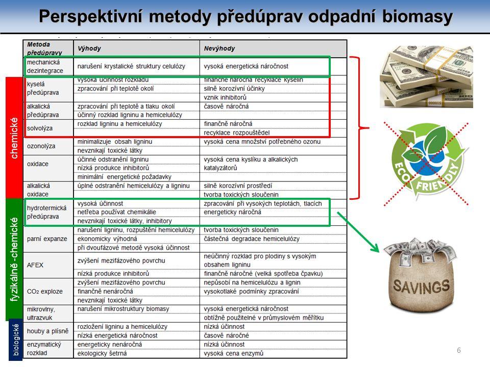 Perspektivní metody předúprav odpadní biomasy 6 chemické fyzikálně -chemické biologické