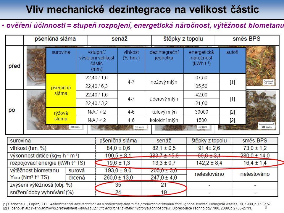 Vliv mechanické dezintegrace na velikost částic 8 ověření účinnosti = stupeň rozpojení, energetická náročnost, výtěžnost biometanu surovinavstupní / v