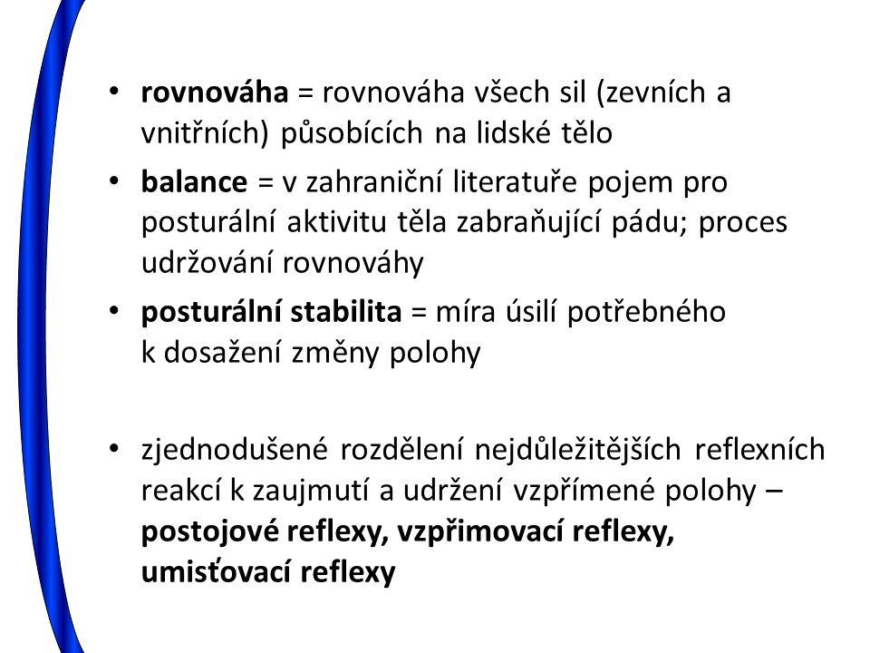 rovnováha = rovnováha všech sil (zevních a vnitřních) působících na lidské tělo balance = v zahraniční literatuře pojem pro posturální aktivitu těla zabraňující pádu; proces udržování rovnováhy posturální stabilita = míra úsilí potřebného k dosažení změny polohy zjednodušené rozdělení nejdůležitějších reflexních reakcí k zaujmutí a udržení vzpřímené polohy – postojové reflexy, vzpřimovací reflexy, umisťovací reflexy