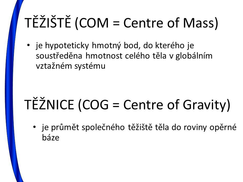 TĚŽIŠTĚ (COM = Centre of Mass) je hypoteticky hmotný bod, do kterého je soustředěna hmotnost celého těla v globálním vztažném systému TĚŽNICE (COG = Centre of Gravity) je průmět společného těžiště těla do roviny opěrné báze