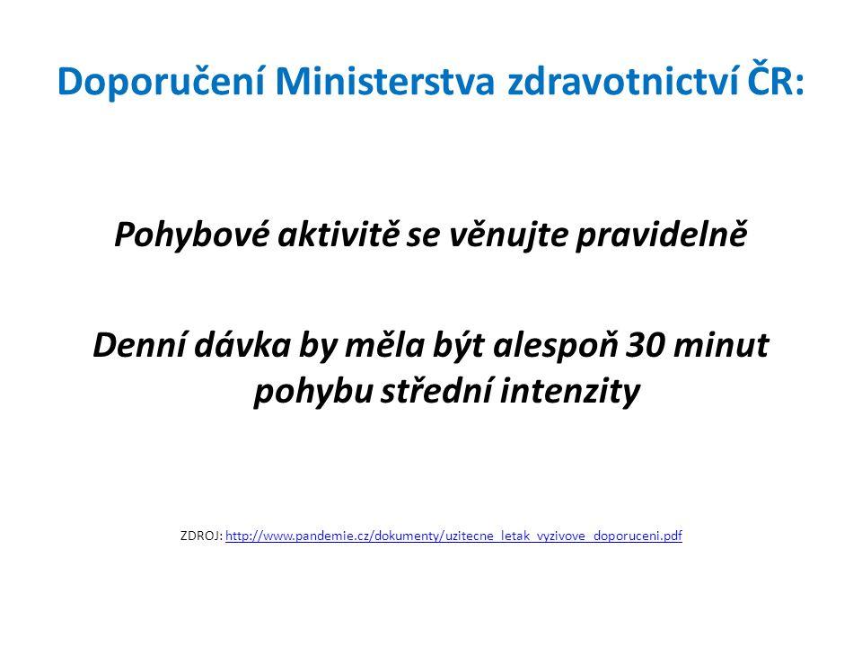 Doporučení Ministerstva zdravotnictví ČR: Pohybové aktivitě se věnujte pravidelně Denní dávka by měla být alespoň 30 minut pohybu střední intenzity ZDROJ: http://www.pandemie.cz/dokumenty/uzitecne_letak_vyzivove_doporuceni.pdfhttp://www.pandemie.cz/dokumenty/uzitecne_letak_vyzivove_doporuceni.pdf