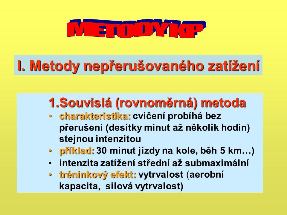 1.Souvislá (rovnoměrná) metoda charakteristika:charakteristika: cvičení probíhá bez přerušení (desítky minut až několik hodin) stejnou intenzitou příklad:příklad: 30 minut jízdy na kole, běh 5 km…) intenzita zatížení střední až submaximální tréninkový efekt:tréninkový efekt: vytrvalost (aerobní kapacita, silová vytrvalost) I.