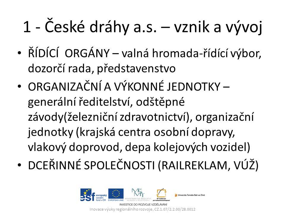 2 - ŽELEZNIČNÍ PROVOZ Inovace výuky regionálního rozvoje, CZ.1.07/2.2.00/28.0012