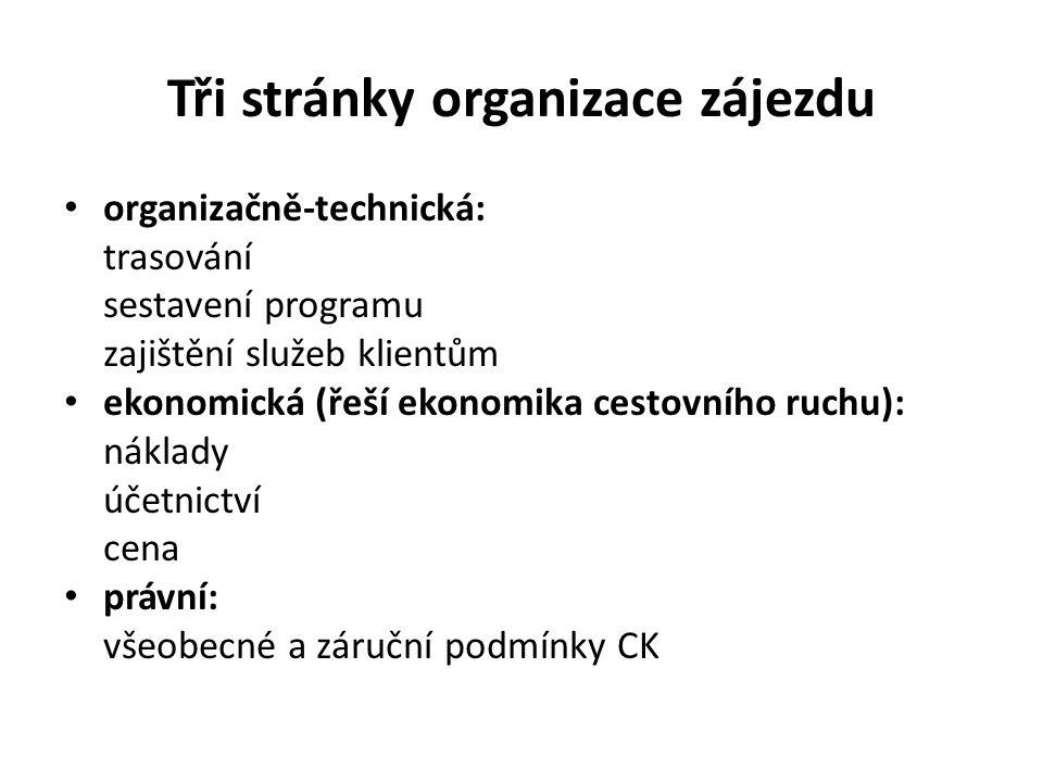 Tři stránky organizace zájezdu organizačně-technická: trasování sestavení programu zajištění služeb klientům ekonomická (řeší ekonomika cestovního ruchu): náklady účetnictví cena právní: všeobecné a záruční podmínky CK