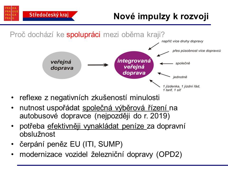 Cíl: společný IDS Jaký je dosavadní postup spolupráce.