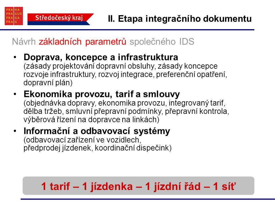 II. Etapa integračního dokumentu Doprava, koncepce a infrastruktura (zásady projektování dopravní obsluhy, zásady koncepce rozvoje infrastruktury, roz