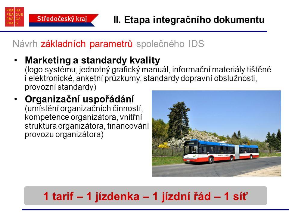 II. Etapa integračního dokumentu Marketing a standardy kvality (logo systému, jednotný grafický manuál, informační materiály tištěné i elektronické, a