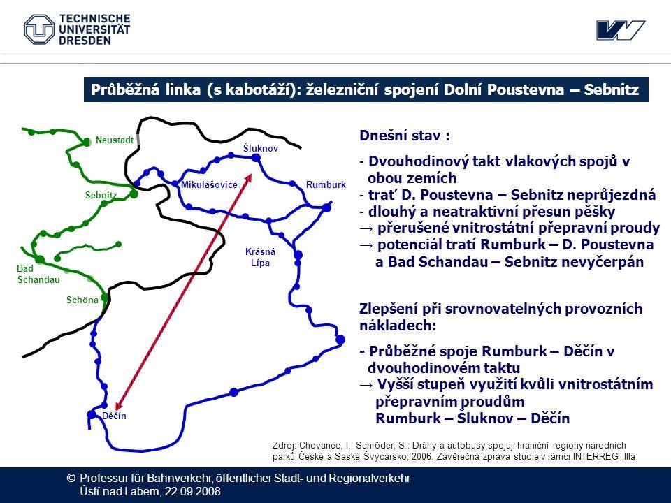 15 Folie 15 © Professur für Bahnverkehr, öffentlicher Stadt- und Regionalverkehr Ústí nad Labem, 22.09.2008 Dnešní stav : - Dvouhodinový takt vlakových spojů v obou zemích - trať D.