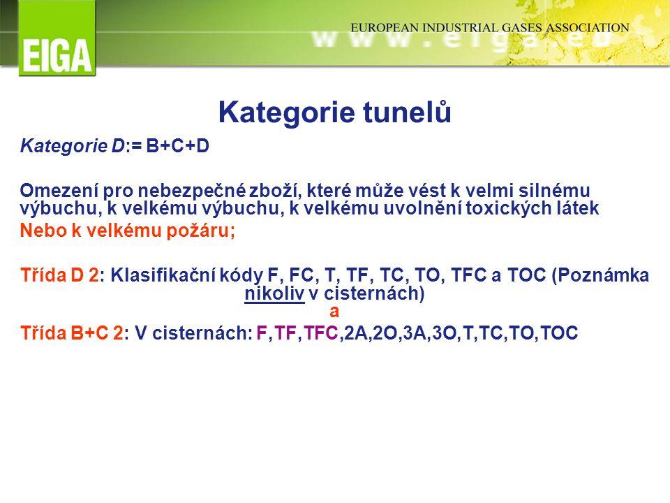 Kategorie tunelů Kategorie D:= B+C+D Omezení pro nebezpečné zboží, které může vést k velmi silnému výbuchu, k velkému výbuchu, k velkému uvolnění toxických látek Nebo k velkému požáru; Třída D 2: Klasifikační kódy F, FC, T, TF, TC, TO, TFC a TOC (Poznámka nikoliv v cisternách) a Třída B+C 2: V cisternách: F,TF,TFC,2A,2O,3A,3O,T,TC,TO,TOC