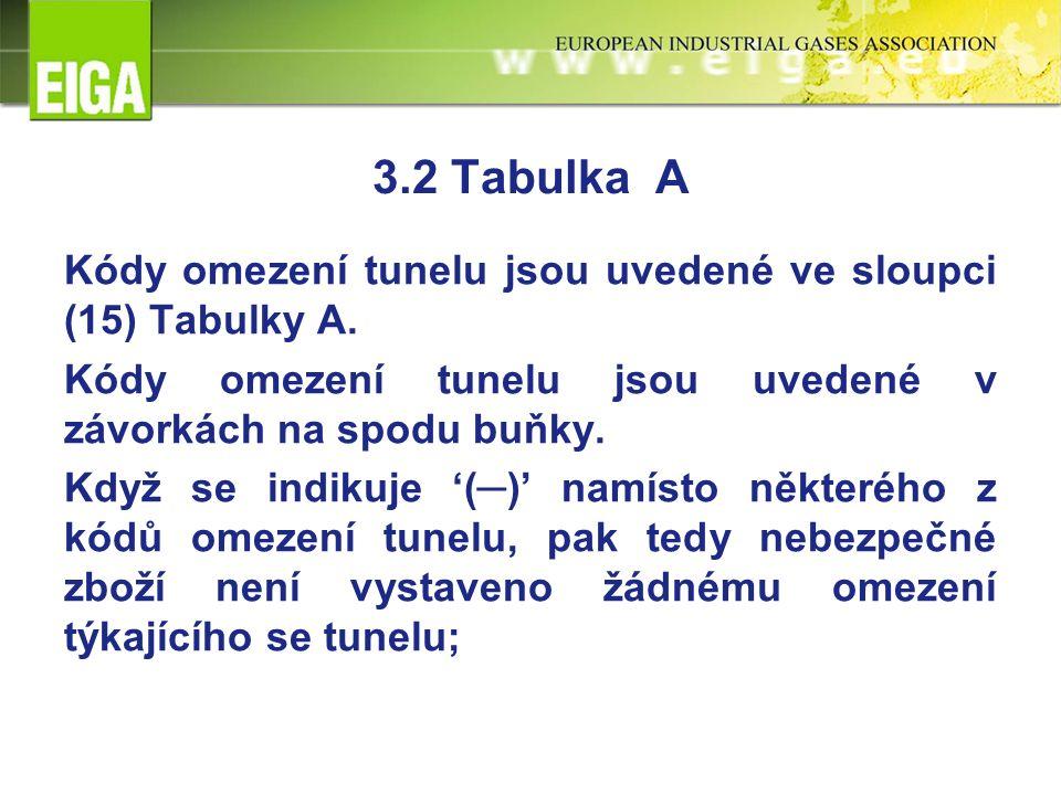 3.2 Tabulka A Kódy omezení tunelu jsou uvedené ve sloupci (15) Tabulky A. Kódy omezení tunelu jsou uvedené v závorkách na spodu buňky. Když se indikuj