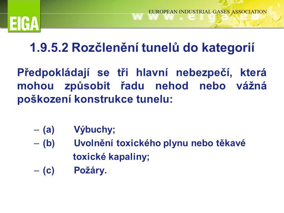 1.9.5.2 Rozčlenění tunelů do kategorií Předpokládají se tři hlavní nebezpečí, která mohou způsobit řadu nehod nebo vážná poškození konstrukce tunelu: –(a)Výbuchy; –(b)Uvolnění toxického plynu nebo těkavé toxické kapaliny; –(c)Požáry.