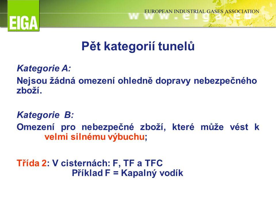 Pět kategorií tunelů Kategorie A: Nejsou žádná omezení ohledně dopravy nebezpečného zboží. Kategorie B: Omezení pro nebezpečné zboží, které může vést