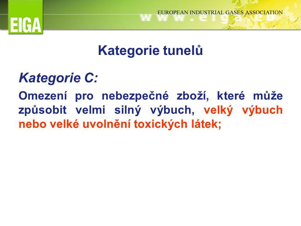 Kategorie tunelů Kategorie C: Omezení pro nebezpečné zboží, které může způsobit velmi silný výbuch, velký výbuch nebo velké uvolnění toxických látek;