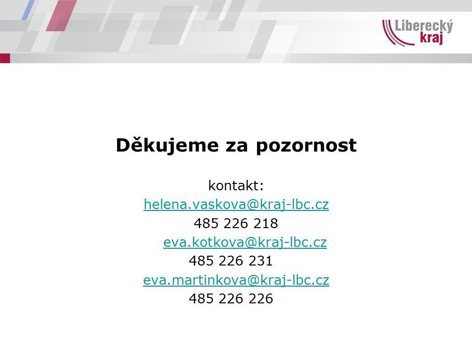 Děkujeme za pozornost kontakt: helena.vaskova@kraj-lbc.cz 485 226 218 eva.kotkova@kraj-lbc.cz 485 226 231 eva.martinkova@kraj-lbc.cz 485 226 226