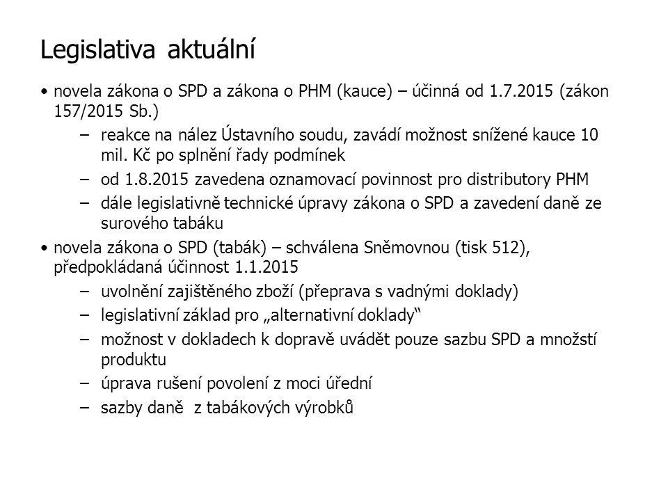 Legislativa aktuální novela zákona o SPD a zákona o PHM (kauce) – účinná od 1.7.2015 (zákon 157/2015 Sb.) –reakce na nález Ústavního soudu, zavádí možnost snížené kauce 10 mil.