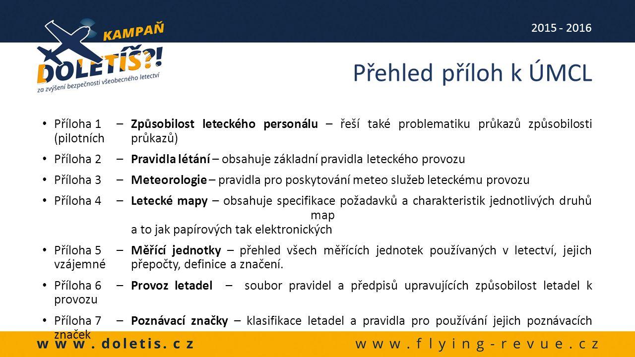 Příloha 8 – Letová způsobilost – pravidla a podmínky pro získání a udržování letové způsobilosti letadel Příloha 9 – Zjednodušování formalit – postupy pro výkon vybraných úkonů souvisejících s ochra- nou zájmů jednotlivých států v mezinárodním letectví Příloha 10 – Telekomunikační služby – principy organizace a využívání komunikačních a radionavi- gačních prostředků v letectví Příloha 11 – Letové provozní služby – organizace a pravidla poskytování služeb řízení letového pro- vozu Příloha 12 – Pátrání a ochrana – pravidla a organizace služby pátrání a ochrany v letectví Příloha 13 – Šetření příčin leteckých nehod – principy, pravidla a formální náležitosti pro hlášení a šetření leteckých nehod Přehled příloh k ÚMCL 2 2015 - 2016