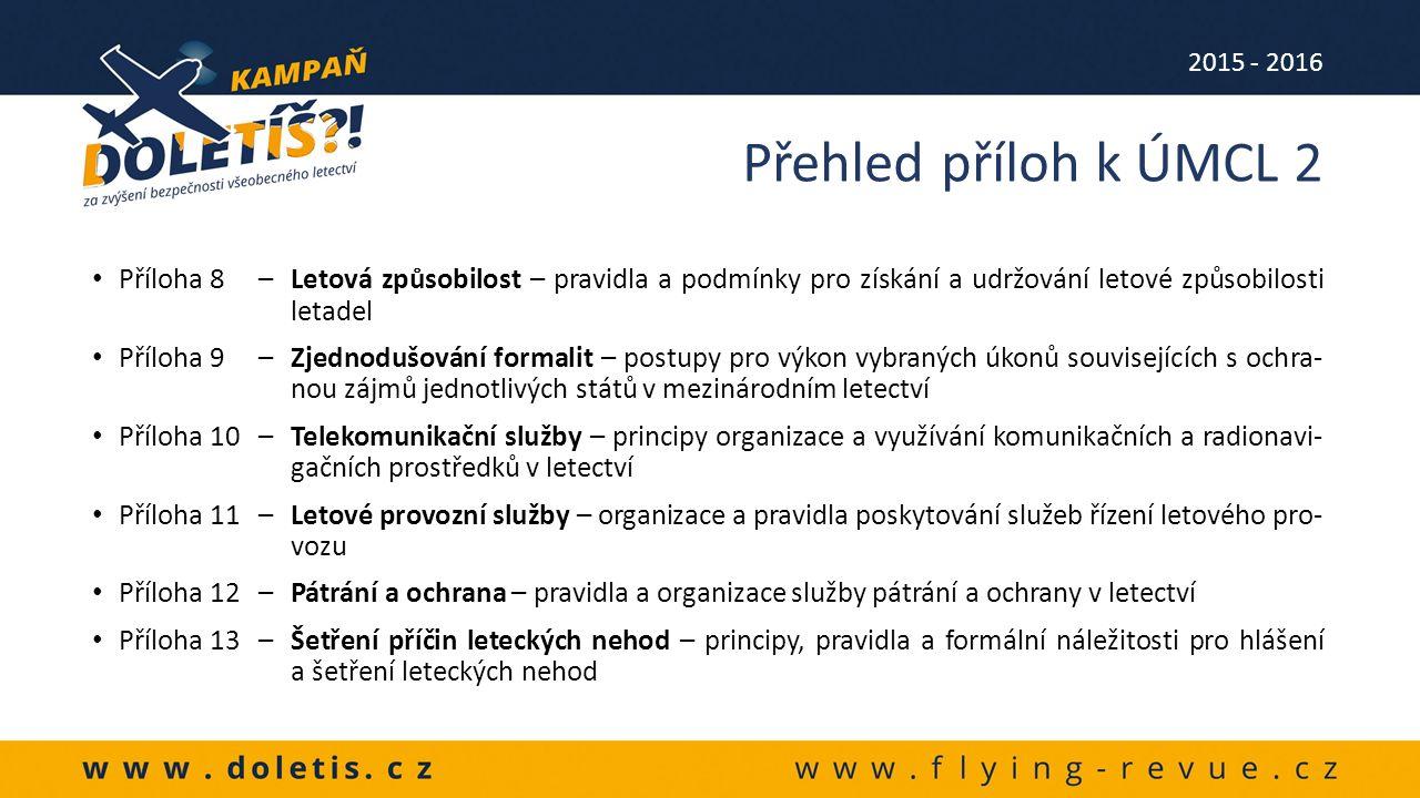 Znalost a chápání příslušných předpisů řešících letecký provoz je jedním z hlavních předpokladů toho, abyste doletěli.