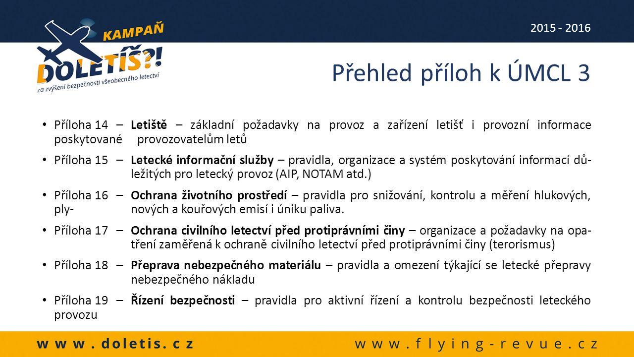 Příloha 14 – Letiště – základní požadavky na provoz a zařízení letišť i provozní informace poskytované provozovatelům letů Příloha 15 – Letecké informační služby – pravidla, organizace a systém poskytování informací dů- ležitých pro letecký provoz (AIP, NOTAM atd.) Příloha 16 – Ochrana životního prostředí – pravidla pro snižování, kontrolu a měření hlukových, ply-nových a kouřových emisí i úniku paliva.