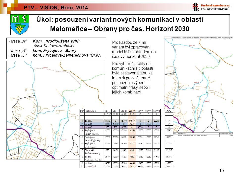 10 Brněnské komunikace a.s.