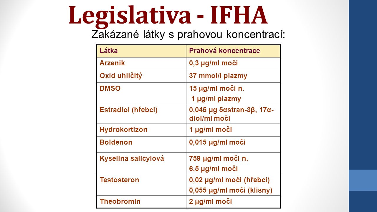 Legislativa - IFHA Zakázané látky s prahovou koncentrací: LátkaPrahová koncentrace Arzenik0,3 µg/ml moči Oxid uhličitý37 mmol/l plazmy DMSO15 µg/ml mo