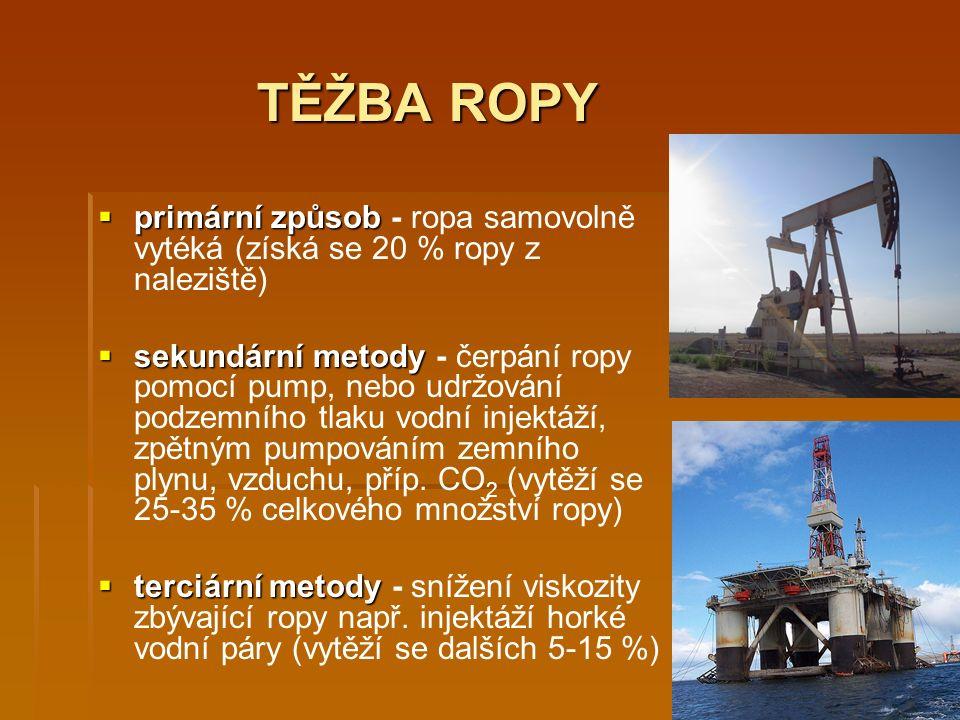 TĚŽBA ROPY  primární způsob  primární způsob - ropa samovolně vytéká (získá se 20 % ropy z naleziště)  sekundární metody  sekundární metody - čerpání ropy pomocí pump, nebo udržování podzemního tlaku vodní injektáží, zpětným pumpováním zemního plynu, vzduchu, příp.