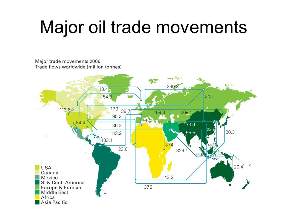 Major oil trade movements