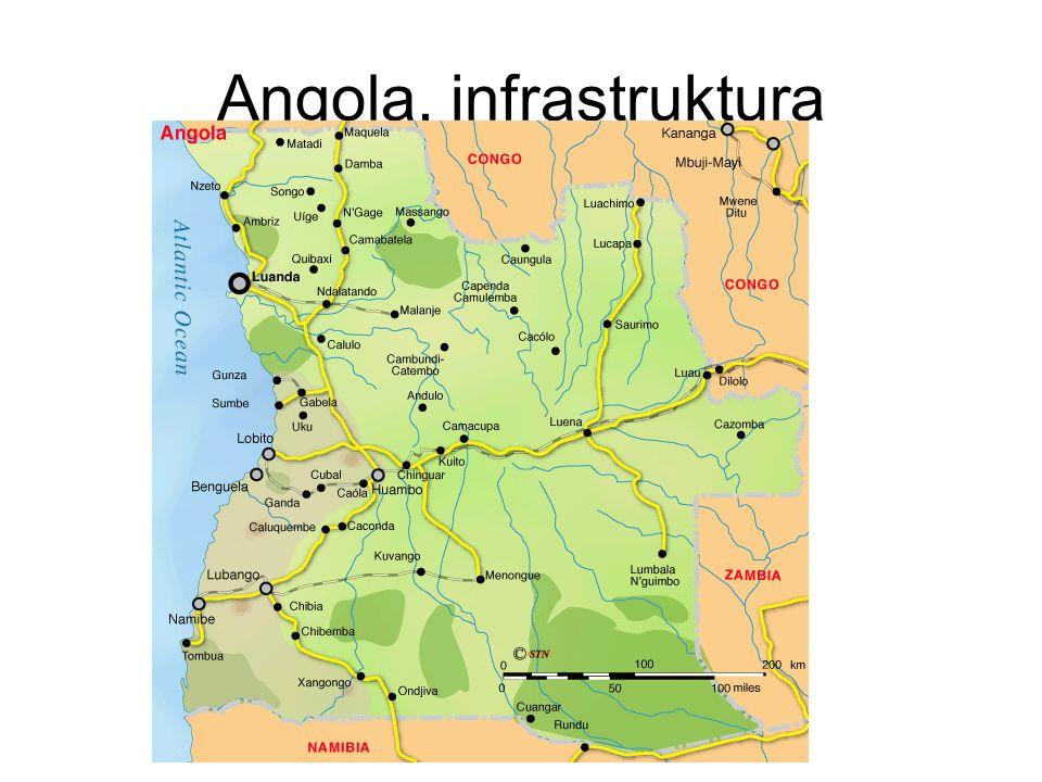 Angola, infrastruktura