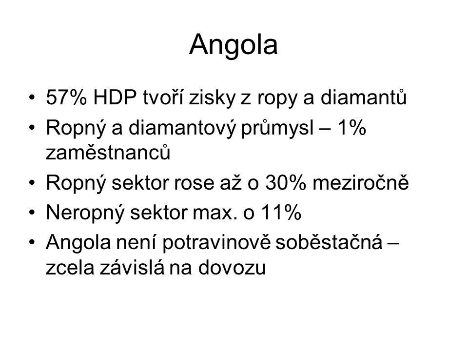 Angola 57% HDP tvoří zisky z ropy a diamantů Ropný a diamantový průmysl – 1% zaměstnanců Ropný sektor rose až o 30% meziročně Neropný sektor max. o 11