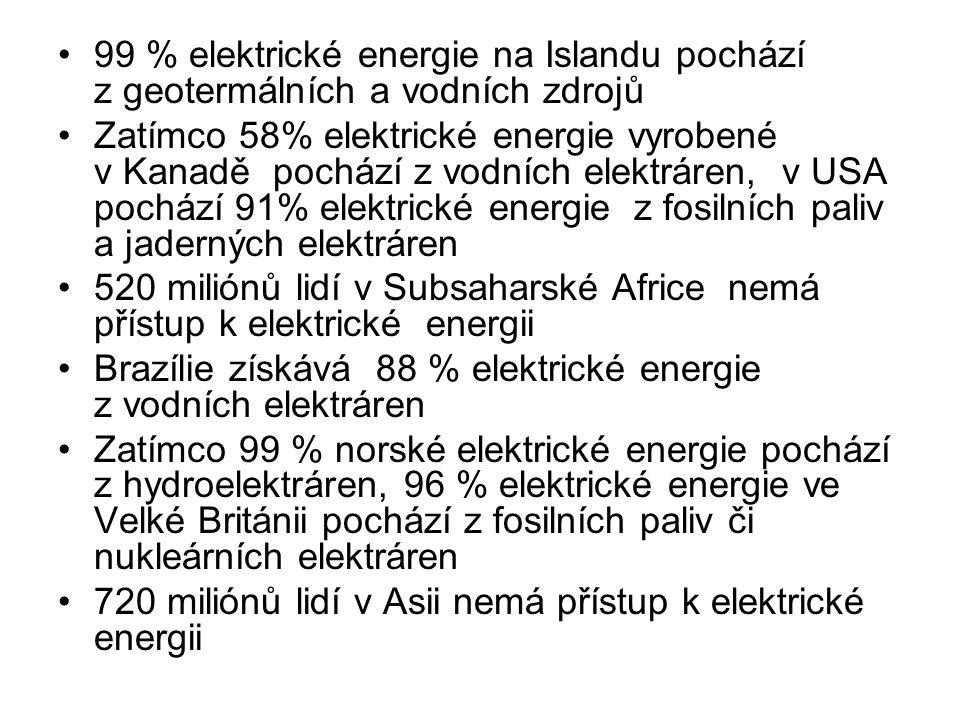 99 % elektrické energie na Islandu pochází z geotermálních a vodních zdrojů Zatímco 58% elektrické energie vyrobené v Kanadě pochází z vodních elektráren, v USA pochází 91% elektrické energie z fosilních paliv a jaderných elektráren 520 miliónů lidí v Subsaharské Africe nemá přístup k elektrické energii Brazílie získává 88 % elektrické energie z vodních elektráren Zatímco 99 % norské elektrické energie pochází z hydroelektráren, 96 % elektrické energie ve Velké Británii pochází z fosilních paliv či nukleárních elektráren 720 miliónů lidí v Asii nemá přístup k elektrické energii