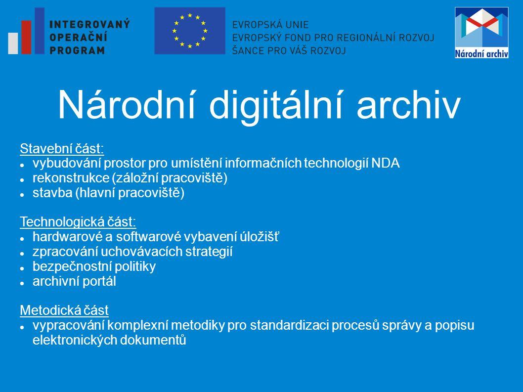 Národní digitální archiv Stavební část: vybudování prostor pro umístění informačních technologií NDA rekonstrukce (záložní pracoviště) stavba (hlavní