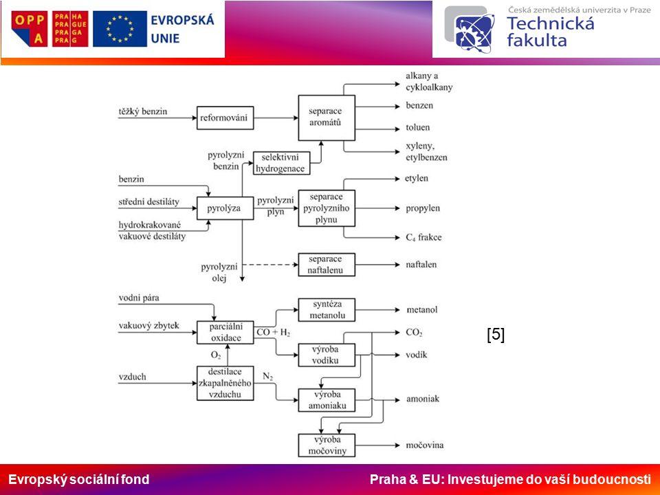 Evropský sociální fond Praha & EU: Investujeme do vaší budoucnosti [5]