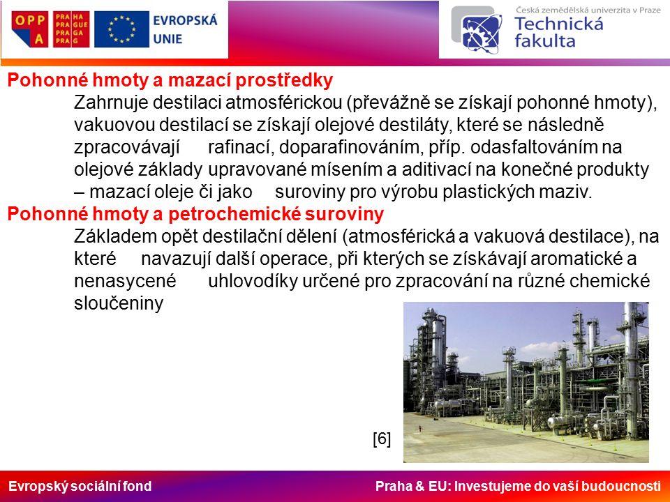 Evropský sociální fond Praha & EU: Investujeme do vaší budoucnosti Pohonné hmoty a mazací prostředky Zahrnuje destilaci atmosférickou (převážně se získají pohonné hmoty), vakuovou destilací se získají olejové destiláty, které se následně zpracovávají rafinací, doparafinováním, příp.