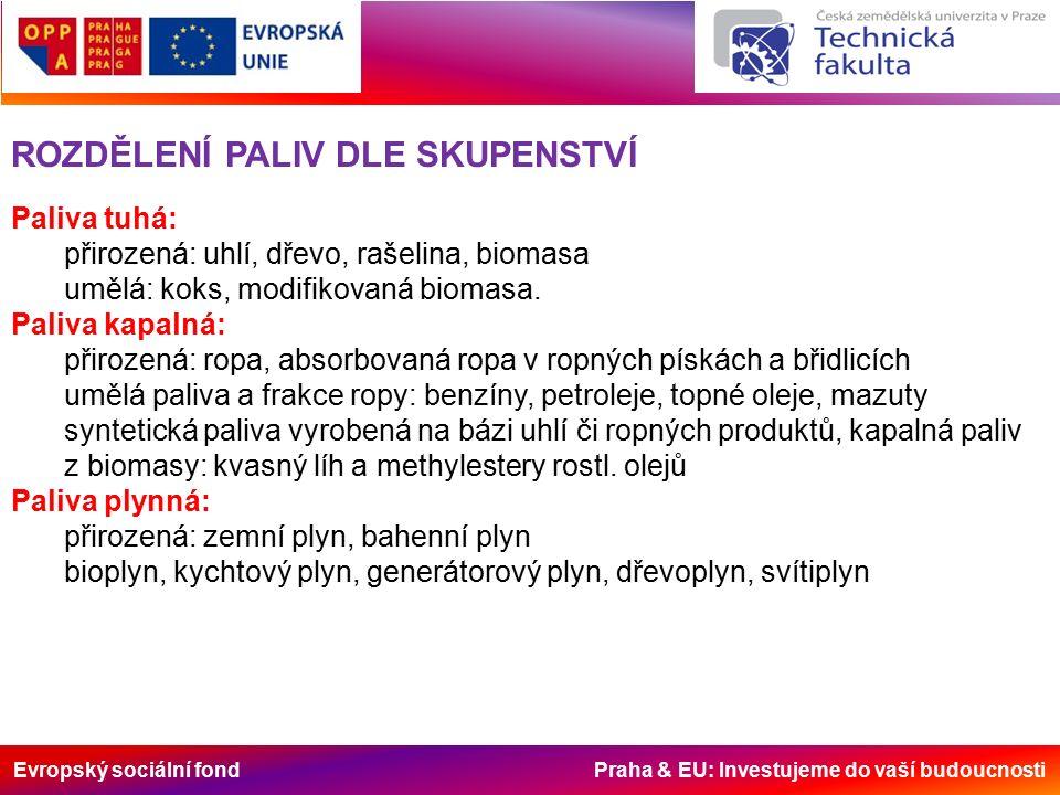 Evropský sociální fond Praha & EU: Investujeme do vaší budoucnosti ROZDĚLENÍ PALIV DLE SKUPENSTVÍ Paliva tuhá: přirozená: uhlí, dřevo, rašelina, biomasa umělá: koks, modifikovaná biomasa.