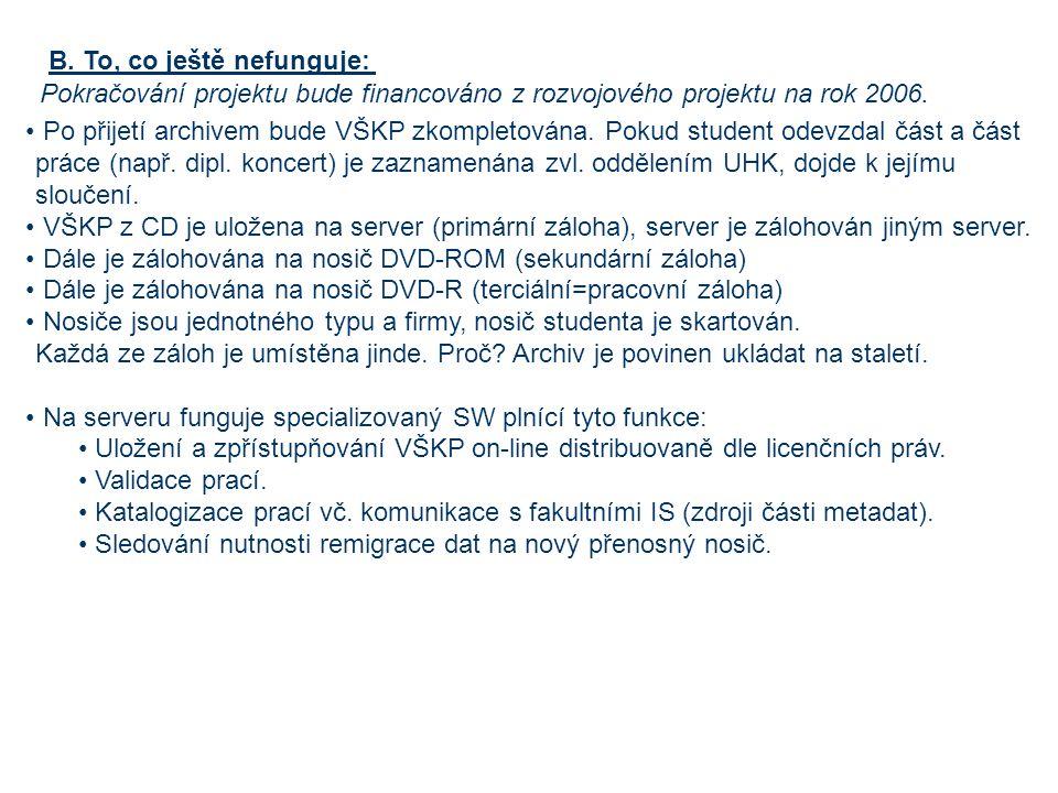 B. To, co ještě nefunguje: Pokračování projektu bude financováno z rozvojového projektu na rok 2006. Po přijetí archivem bude VŠKP zkompletována. Poku