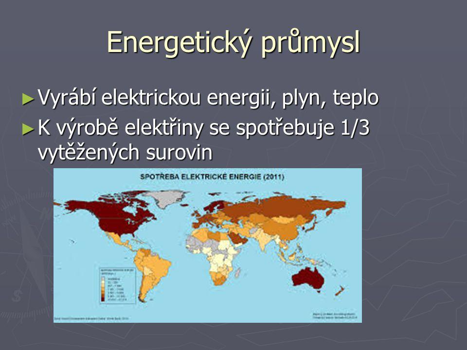 Energetický průmysl ► Vyrábí elektrickou energii, plyn, teplo ► K výrobě elektřiny se spotřebuje 1/3 vytěžených surovin