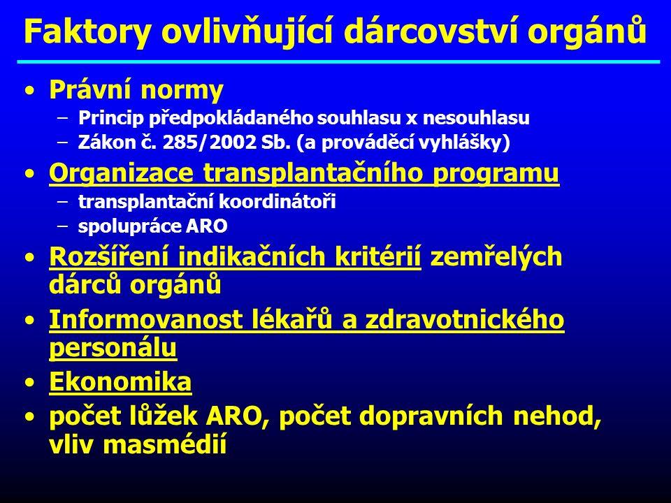 """Zásady péče o zemřelého dárce orgánů  Pravidlo """"4 stovek TK syst.> 100 mmHg diuréza> 100 ml/hodinu pO 2 > 100mmHg hemoglobin> 100 g/l"""