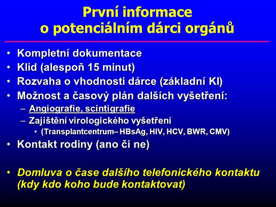 První informace o potenciálním dárci orgánů Kompletní dokumentaceKompletní dokumentace Klid (alespoň 15 minut)Klid (alespoň 15 minut) Rozvaha o vhodno