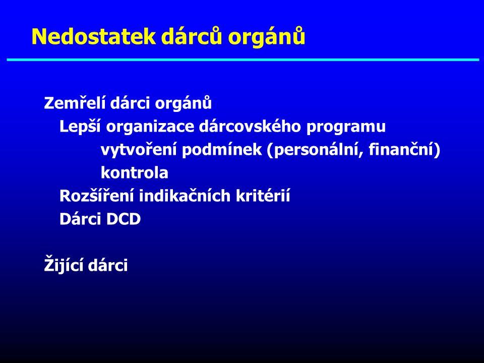 Zemřelí dárci orgánů Lepší organizace dárcovského programu vytvoření podmínek (personální, finanční) kontrola Rozšíření indikačních kritérií Dárci DCD